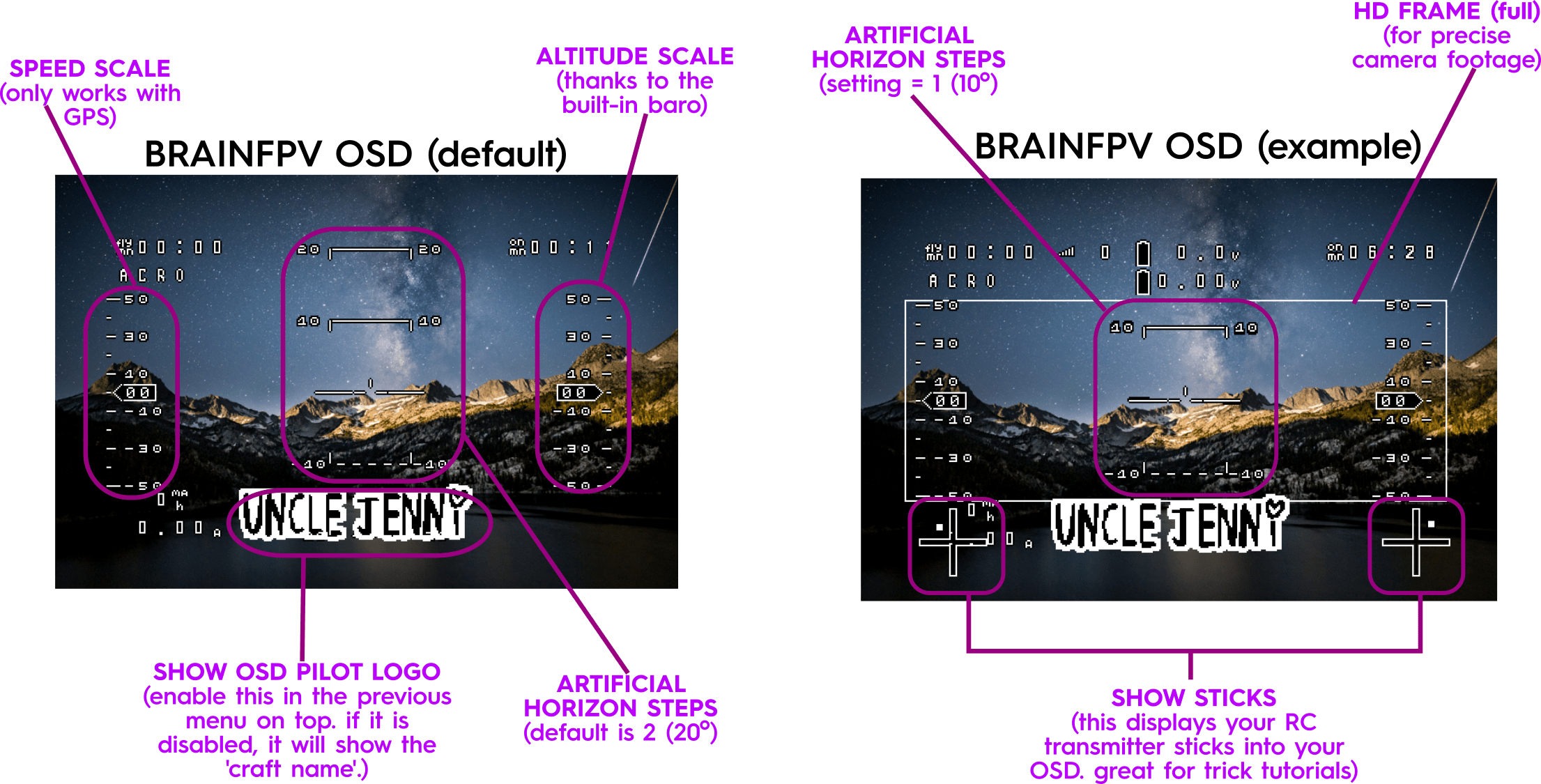 3  How to pimp your OSD with the BrainFPV gOSD - brainfpv